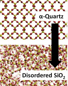 quartz-to-SiO2-flow
