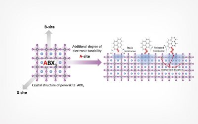 UCLA Material Scientists Discover New Ways to Power Up Nanomaterials for Electronic Applications