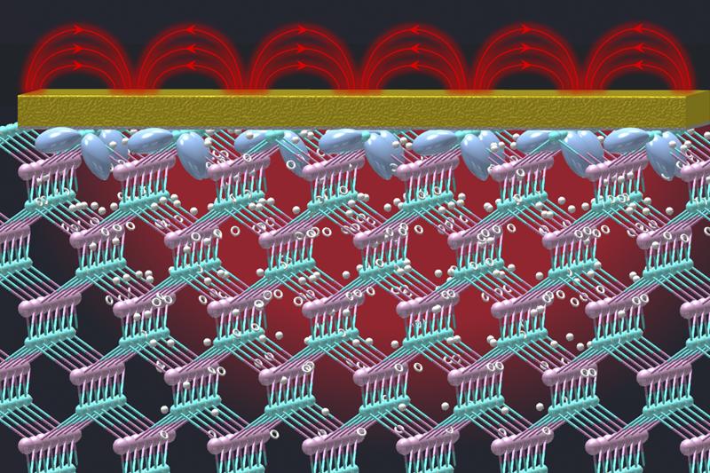 Schematic of InAs lattice