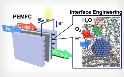 UCLA-Led Research Shows Efficient and Inexpensive Fuel-Cells in Sight