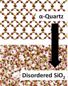 quartz-to-SiO2-flow