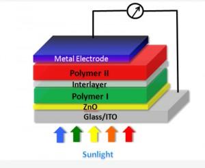solar-yyang-2012-400px